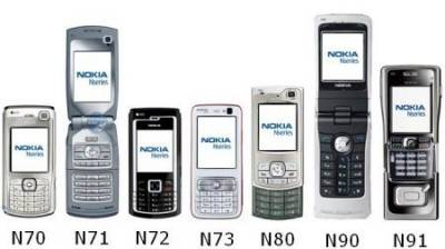 Nokia NSeries Pack 2007 - Game, Theme, Walls